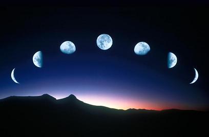 Fases da lua 2012