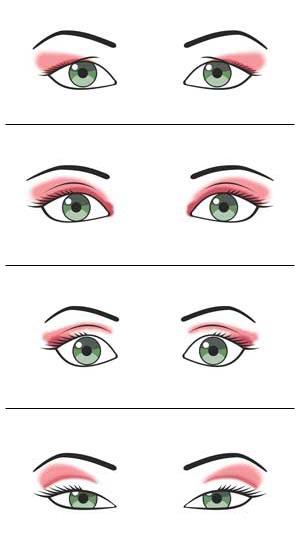 Maquiagem Para Aumentar os Olhos – Dicas 2
