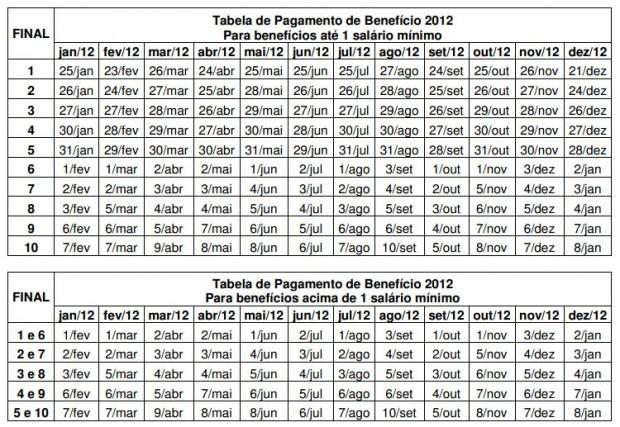 calendário-pagamento-inss-2012-e1324056406488